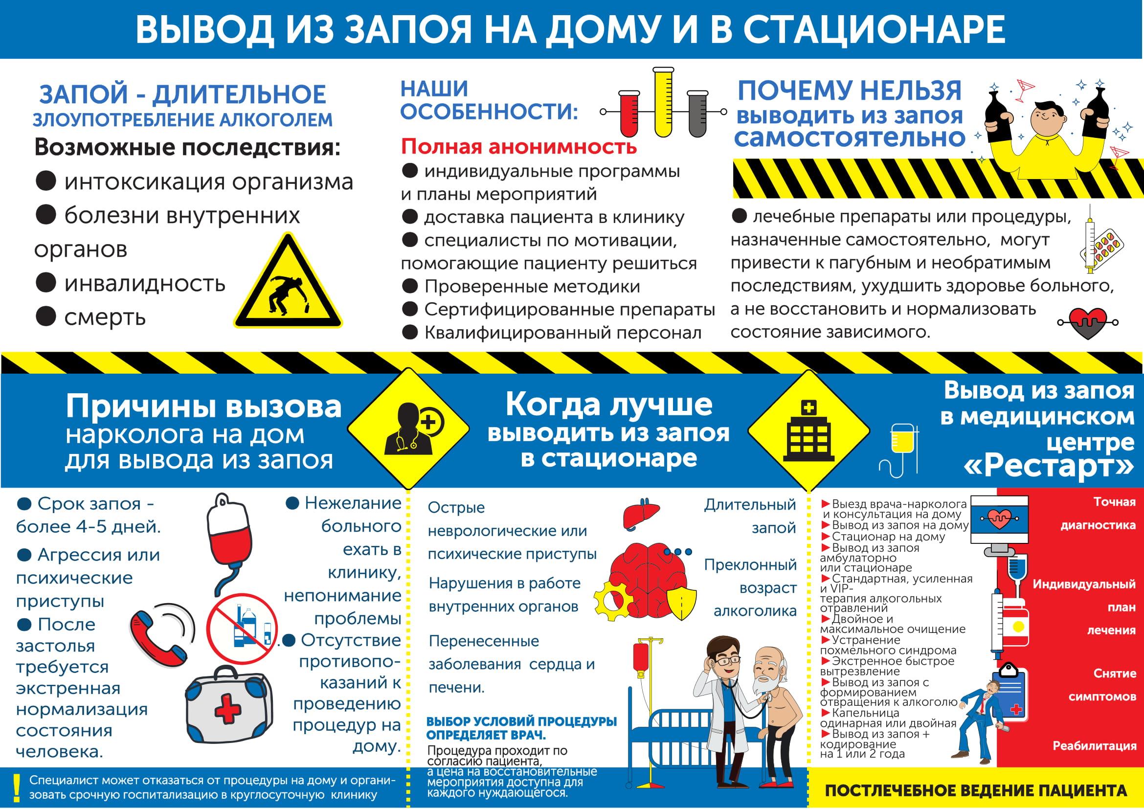 Вывод из запоя в Нижнем Новгороде на дому и в стационаре